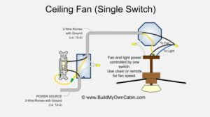 Options for fan and ceiling light with a single switch