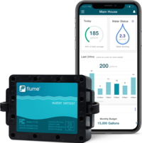 The best smart water leak detectors of 2020