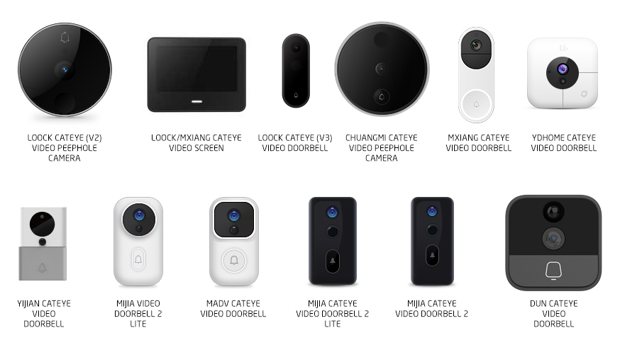Xiaomi will release a wide video doorbell selection